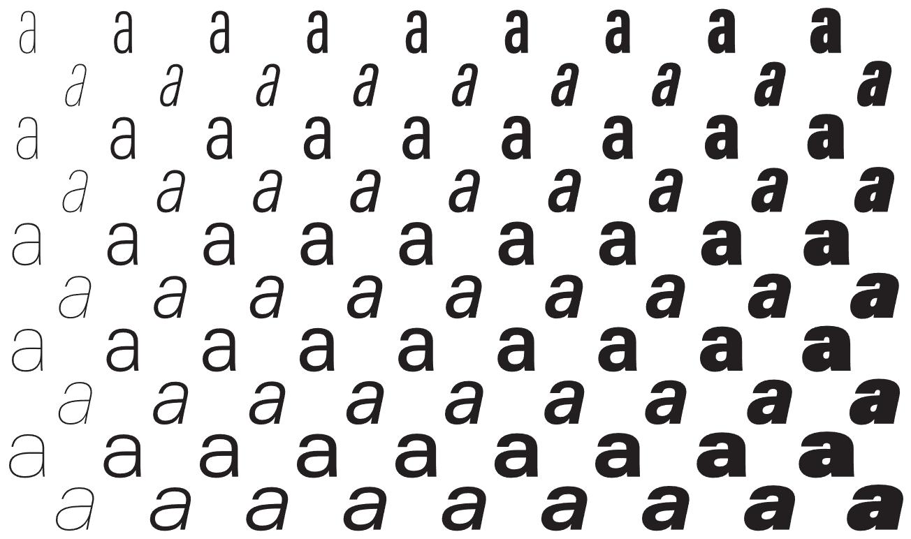 Settling on Acumin, Offscreen's new typeface
